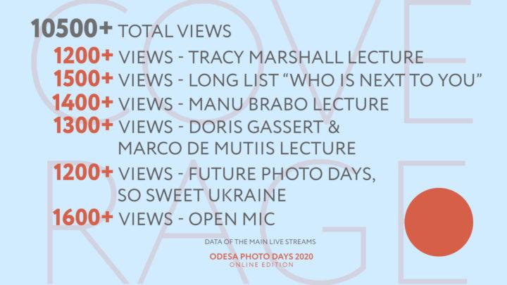 odesa photo days 2020